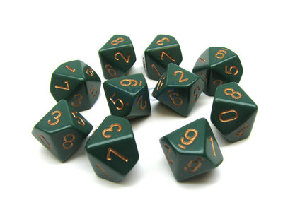 Chessex Dice Set Dusty Green With Copper CHX 25215